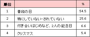 5_002