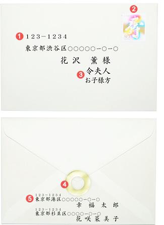 封筒の書き方. 横書き