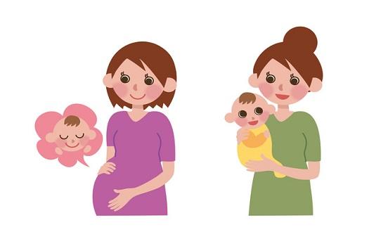出産前と出産後